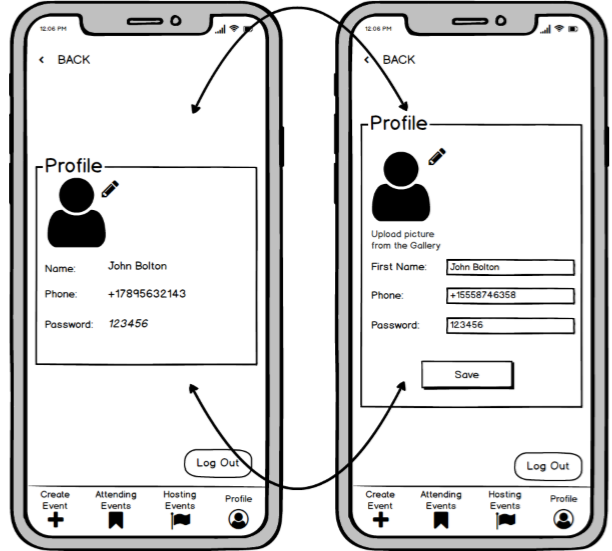 wireframing best practices for formatting user stories