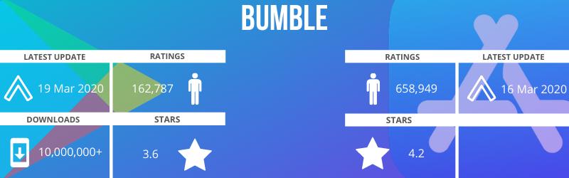dating app comparison