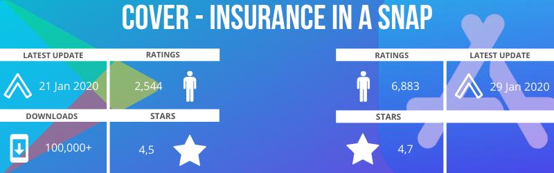 best app for car insurance