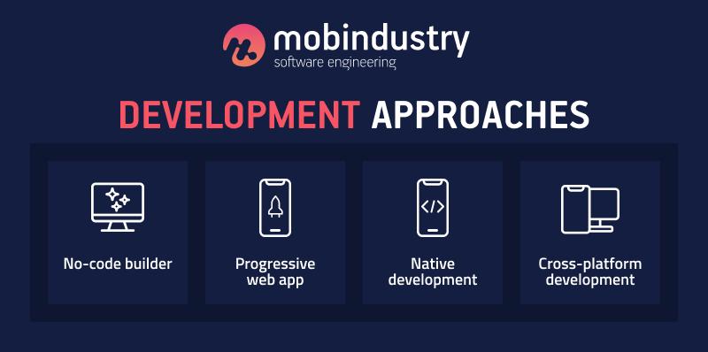 cross platform mobile development market share