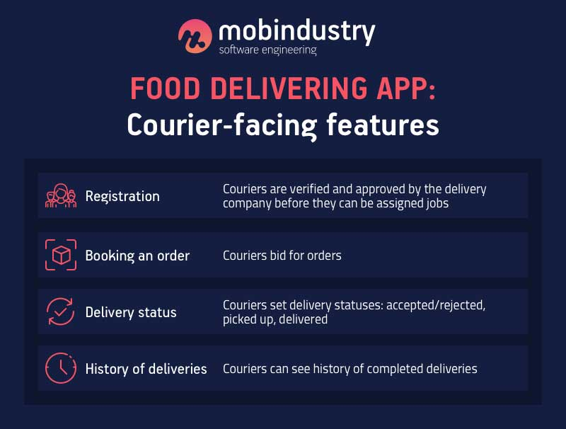 apps like postmates to make money