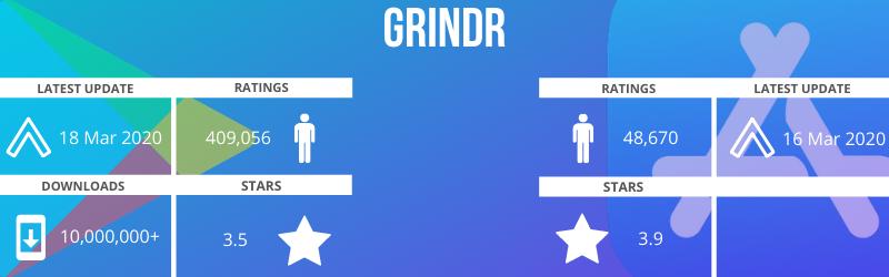 develop LGBTQ dating app