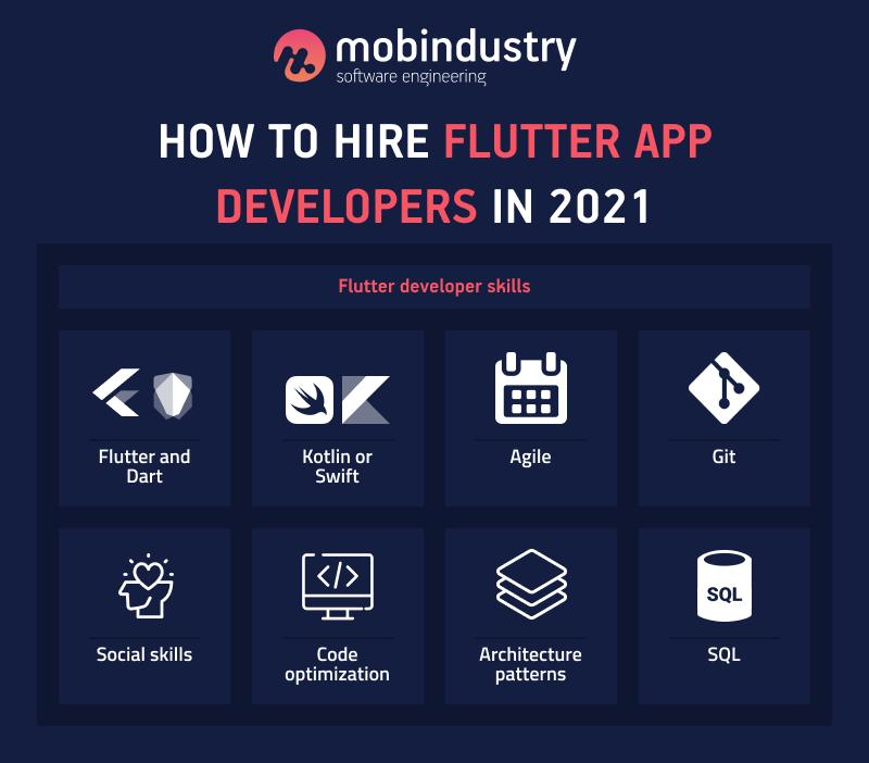 flutter mobile app development company