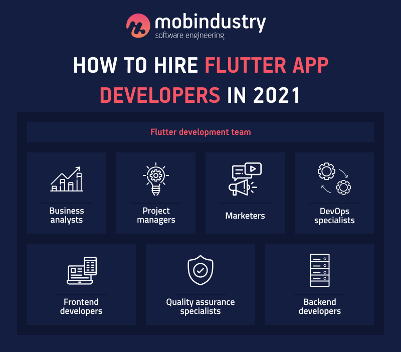 skills needed to be a mobile app developer