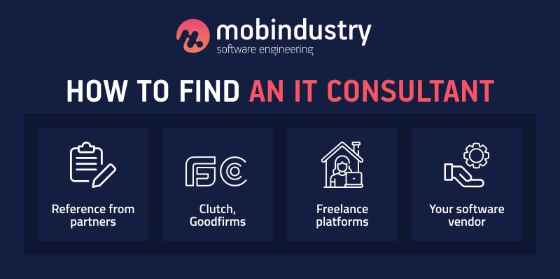 agile software development consulting