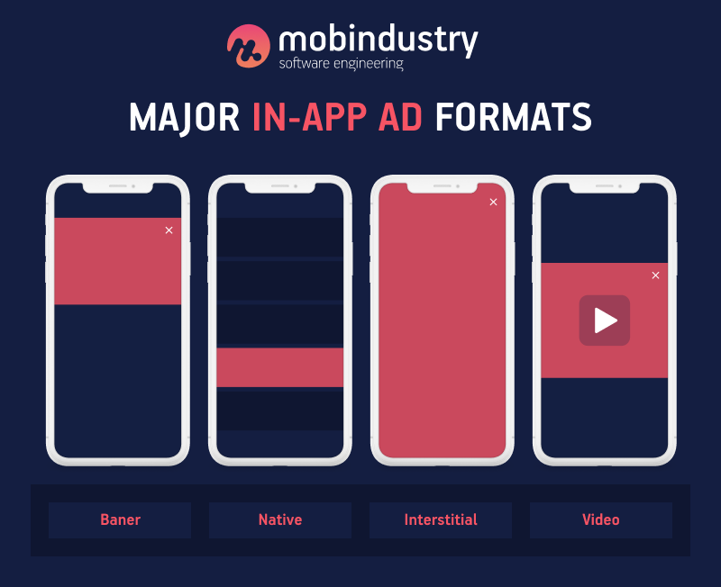 how to increase app download numbers