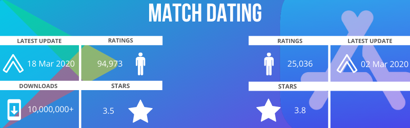 best dating app comparison