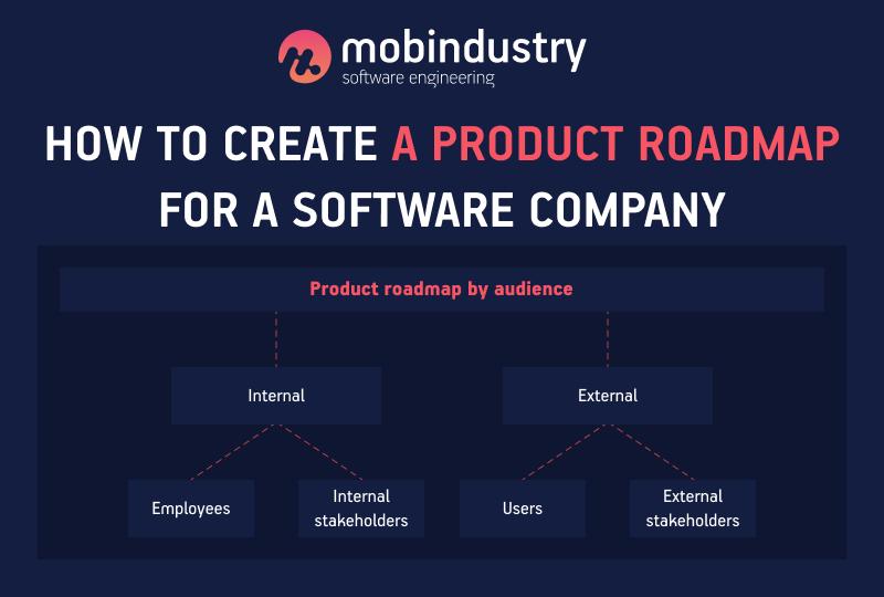technology roadmap vs product roadmap