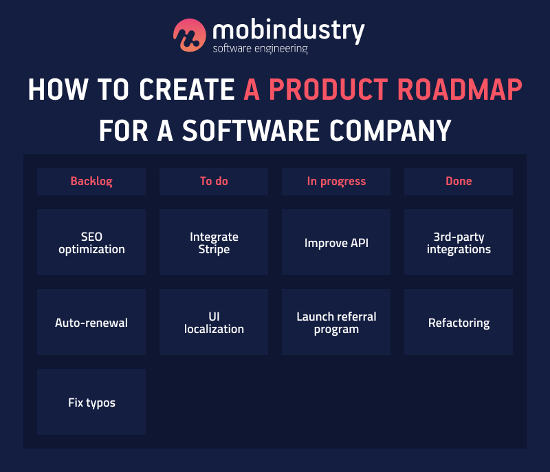 product and technology roadmap