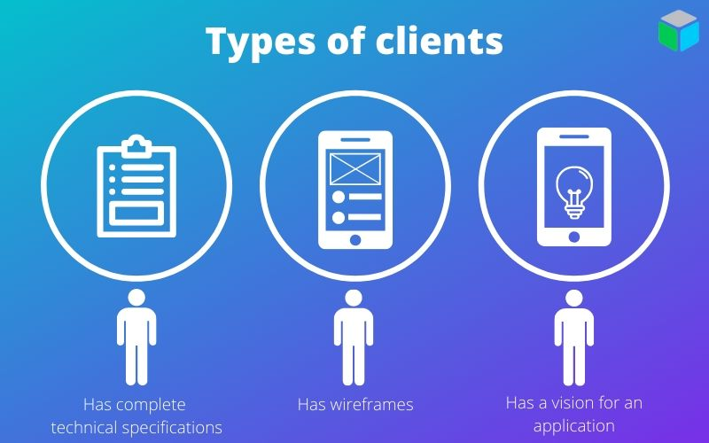 mobile app development clients