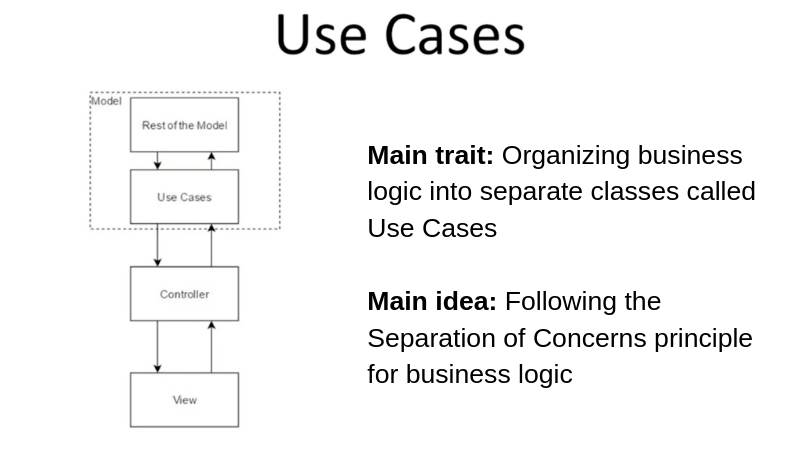MVP use cases