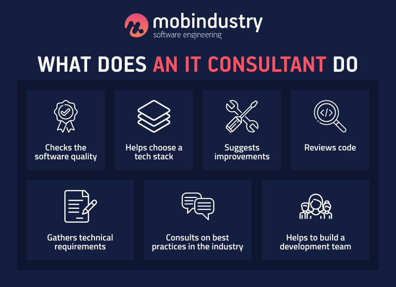 what does an it consulting firm do