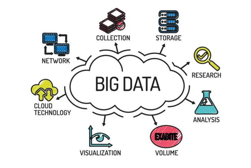 data analytics in financial sector