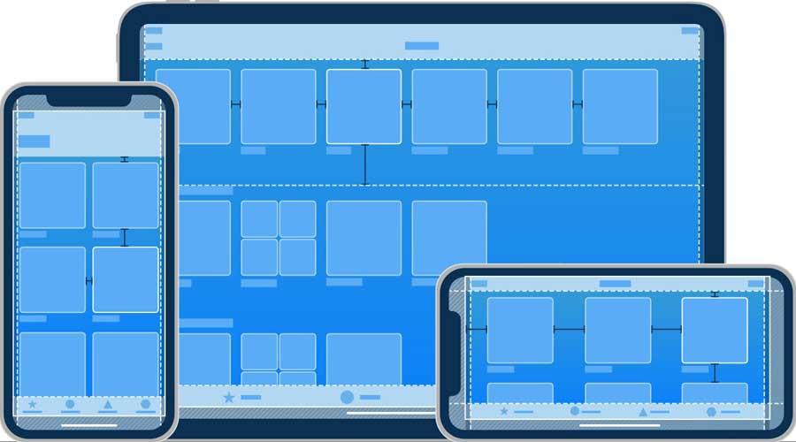 android vs iphone development