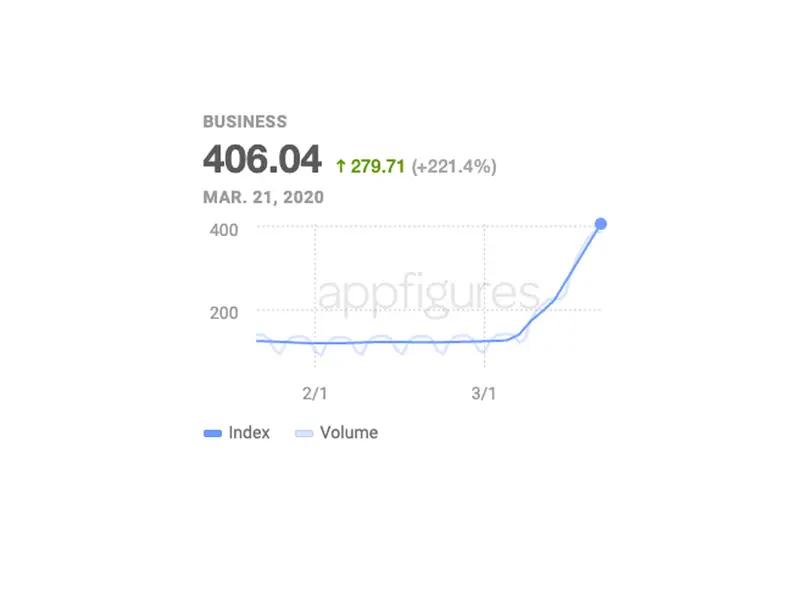 app annie 2020 mobile industry revenue