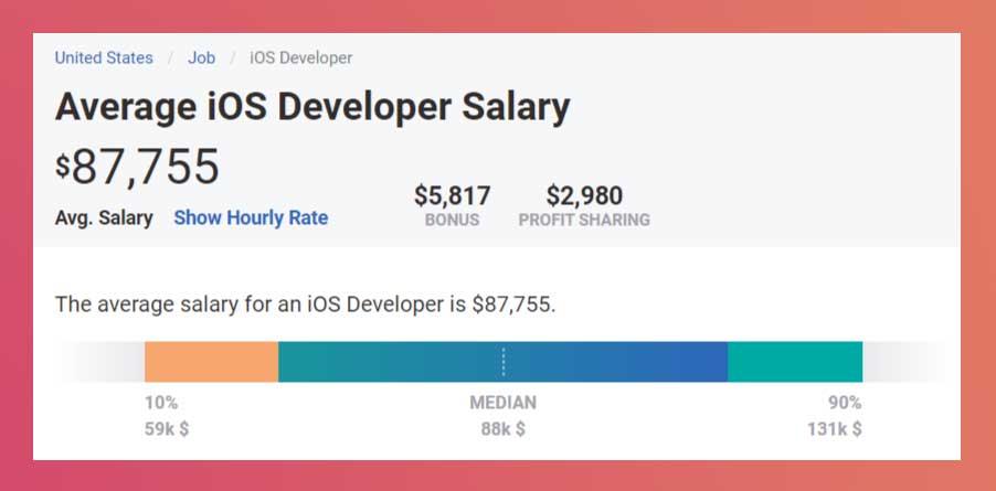 ios engineer salary