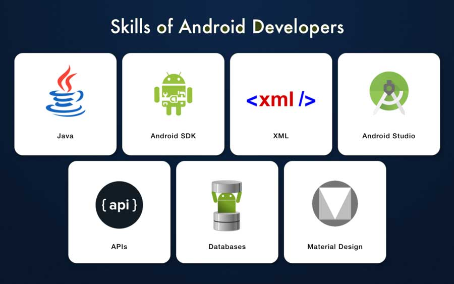 android developer cost per hour