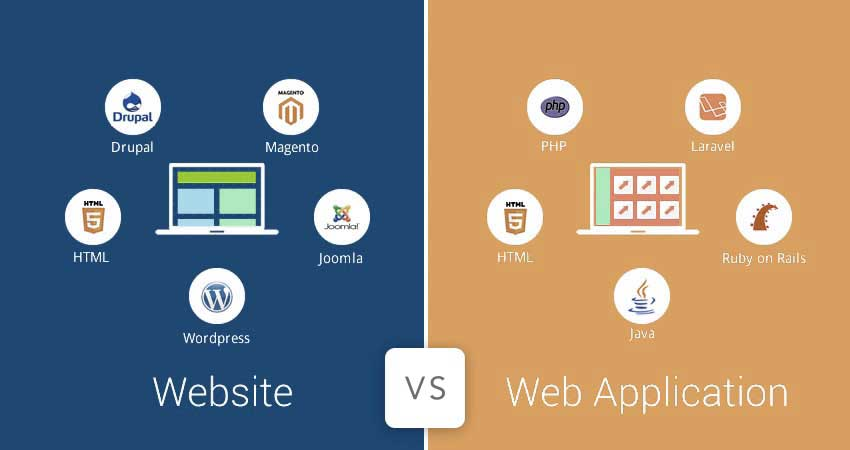 how to build web based database applications